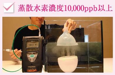 蒸散水素濃度10000ppb以上