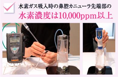 水素ガス吸入時の鼻腔カニューラ先端部の水素濃度は10,000ppm以上
